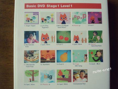 WWK DVD