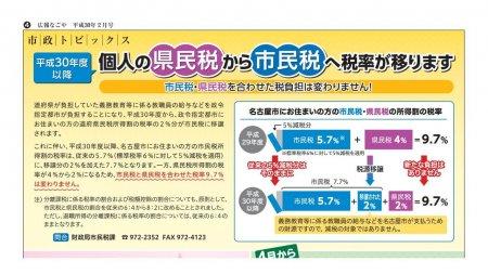 市民税と県民税