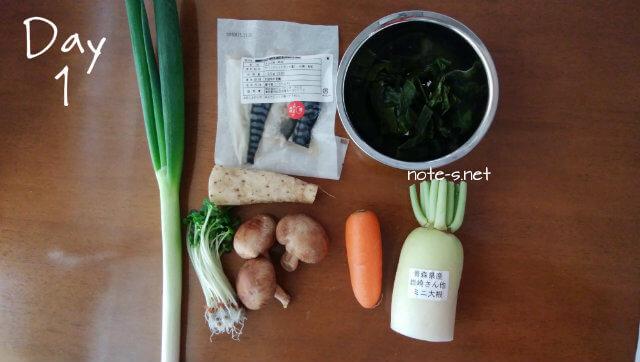 しっとりサバと野菜のみぞれあん+甘辛みそで食べる長芋の田楽+にんじんと茎わかめのシャキシャキ塩きんぴら