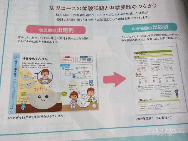 Z会幼児コース 中学受験